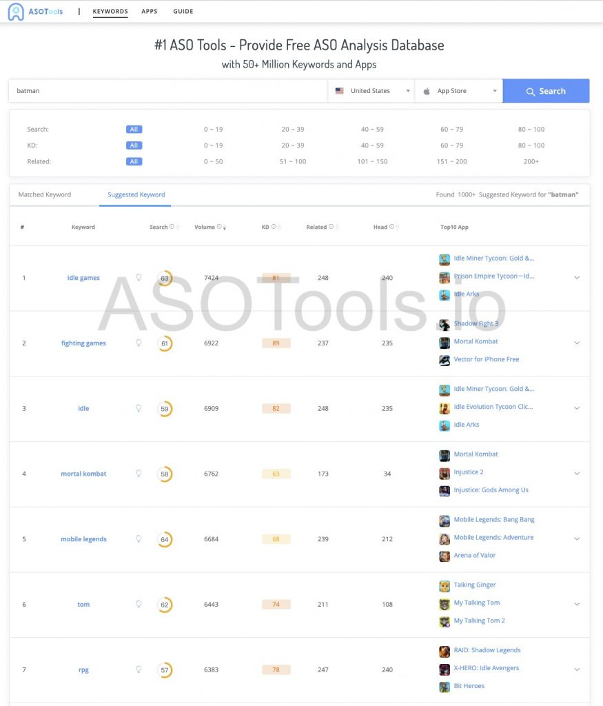 How to Choose ASO Keywords for The Best Batman Games? | Game Promotion-ASOTools