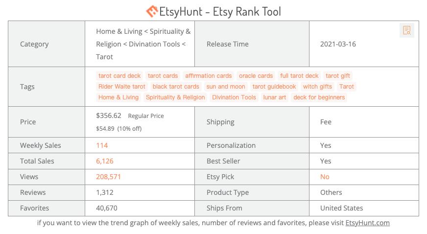 Etsy Rank Tool