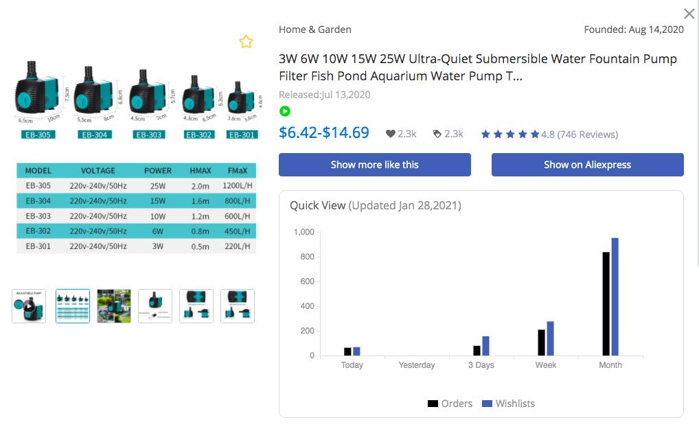 Ultra-Quiet Water Pump - FindNiche