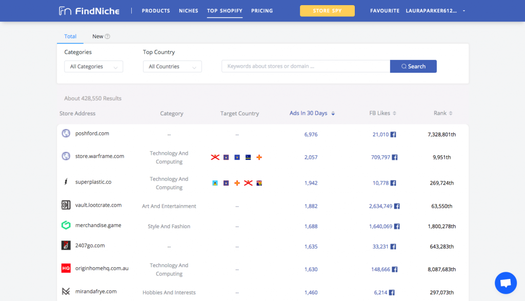 Top Shopify stores on FindNiche