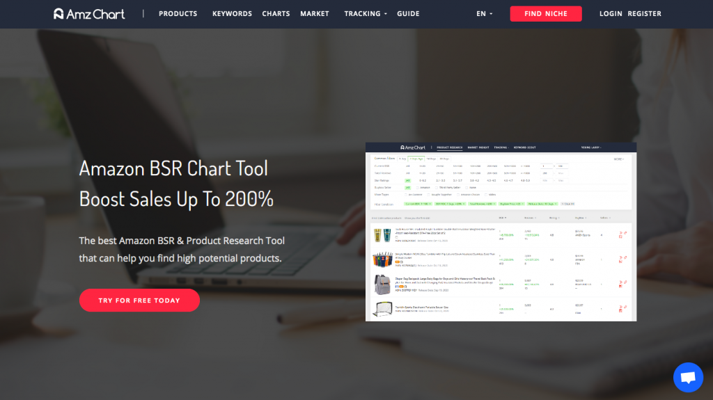 Amazon product research tool - AmzChart